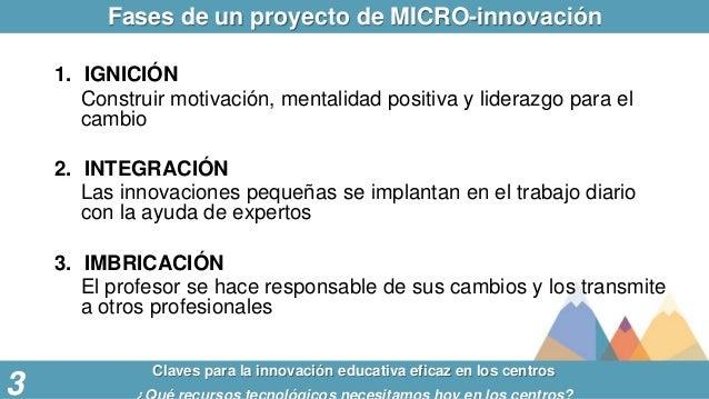 Fases de un proyecto de MICRO-innovación Claves para la innovación educativa eficaz en los centros 3 1. IGNICIÓN Construir...