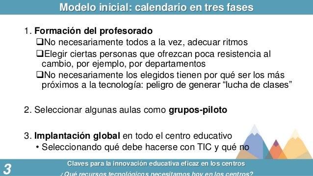 Modelo inicial: calendario en tres fases Claves para la innovación educativa eficaz en los centros 3 1. Formación del prof...