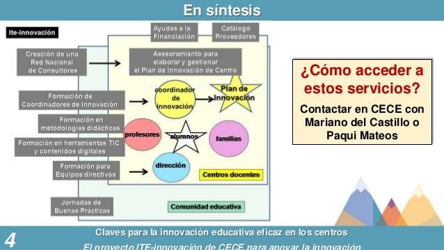 En síntesis Claves para la innovación educativa eficaz en los centros 4 ¿Cómo acceder a estos servicios? Contactar en CECE...