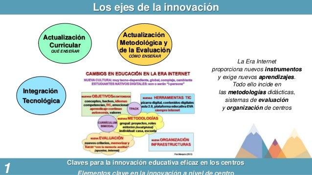 Los ejes de la innovación Actualización Curricular QUÉ ENSEÑAR Actualización Metodológica y de la Evaluación CÓMO ENSEÑAR ...