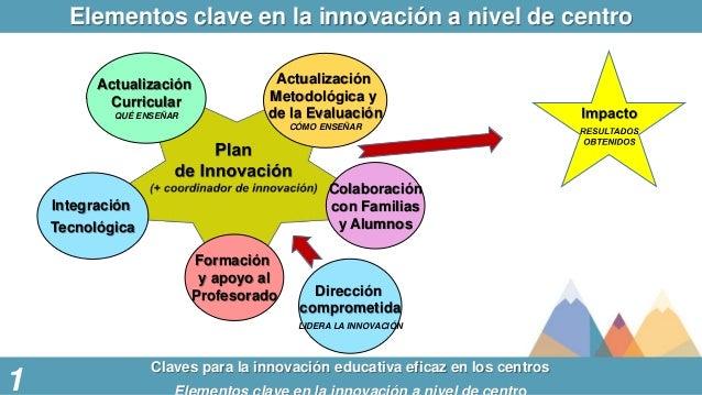 1 Actualización Curricular QUÉ ENSEÑAR Colaboración con Familias y Alumnos Actualización Metodológica y de la Evaluación C...