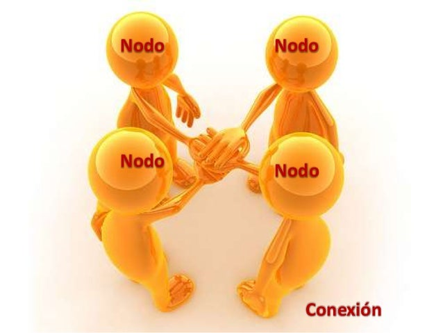 Conexión Nodo NodoNodo Nodo