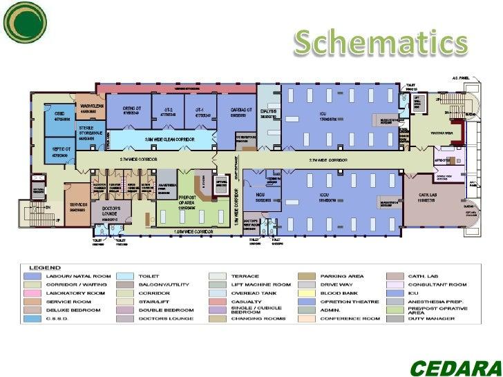 Cedara Healthcare Hospital Designing Planning Consultants