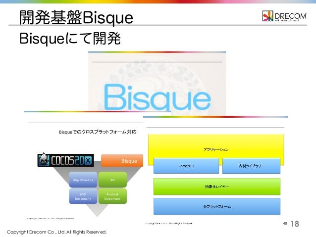 Copyright Drecom Co., Ltd. All Rights Reserved. 18 開発基盤Bisque Bisqueにて開発 Copyright Drecom Co., Ltd. All Rights Reserved. 2...