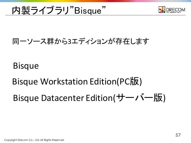 "Copyright Drecom Co., Ltd. All Rights Reserved. 57 内製ライブラリ""Bisque"" 同一ソース群から3エディションが存在します Bisque  Workstation  Edition(..."