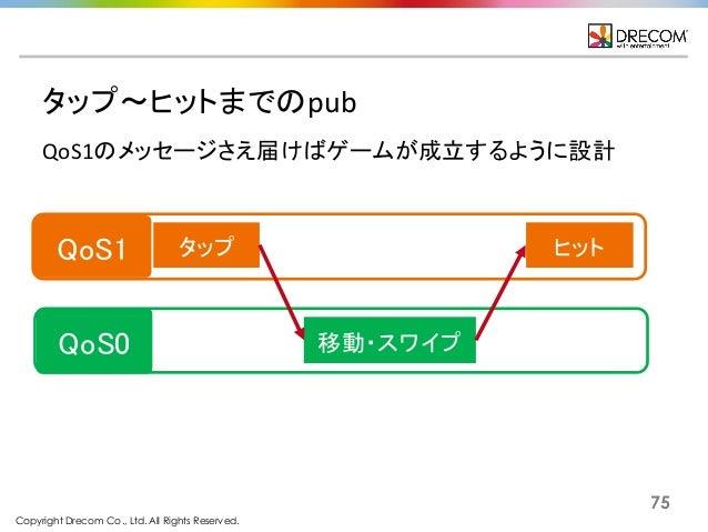 Copyright Drecom Co., Ltd. All Rights Reserved. 75 タップ〜ヒットまでのpub タップ 移動・スワイプ ヒット QoS1のメッセージさえ届けばゲームが成立するように設計 QoS1 QoS0