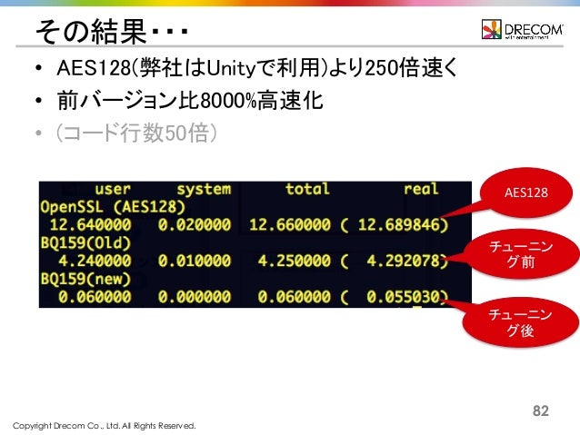 Copyright Drecom Co., Ltd. All Rights Reserved. 82 その結果・・・ • AES128(弊社はUnityで利用)より250倍速く • 前バージョン比8000%高速化 • (コード行数50倍) AE...