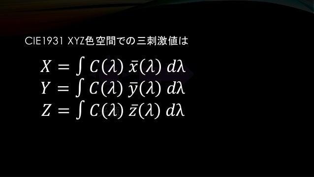 """これが """"CIE 1931 XYZ 色空間"""""""