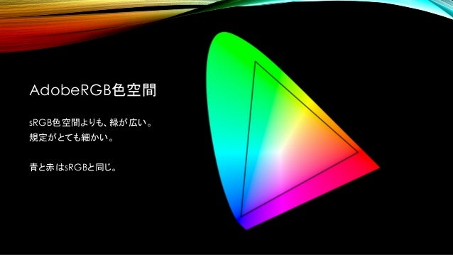 データとモニタの色空間が違うと 色が正しく再現されない。 XYZ色空間の写真データ sRGB色空間の写真データ
