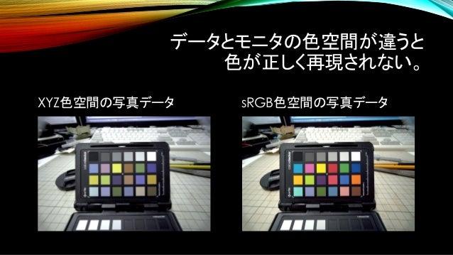 色空間を相互変換する必要がある。