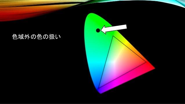 色域外色 • 例えばXYZ色空間 ( 0.1 , 0.7, 0.2 ) の色は、sRGBの色域外の色。 • これをsRGB色空間に変換してみると、 3.24097 −1.53738 −0.498612 −0.969241 1.87596 0.0...