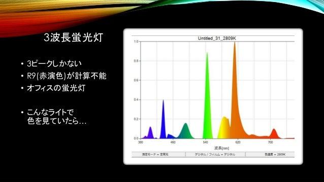やってみた。 • カラーチャートの分光反射率を計測した光源スペクトルでライティングしsRGBに変換した色と 最も近い色温度の黒体放射スペクトルで同様にライティングしsRGBに変換した色を比較。