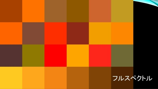 左上 フルスペクトル / 右下 XYZ