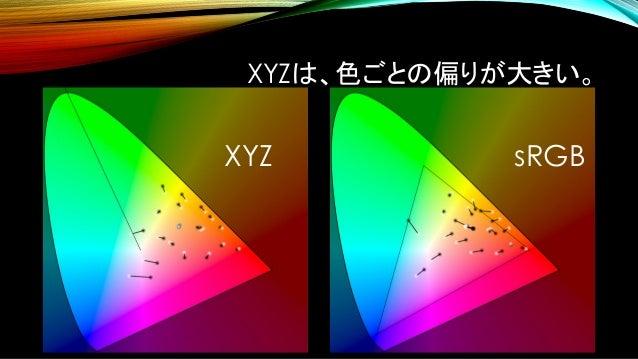 20000Kもテストしてみる フルスペクトル XYZ sRGB