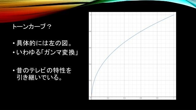 sRGBトーンカーブ • Cはリニア輝度, Oが出力すべき値。 • Cは[0,1]が[0-100cd/m^2]に相当する。 • Oは8bit出力なら[0-1]が[0-255]に相当。 ቐ 𝑂 = 12.92 ∗ 𝐶 ( 𝐶 < 0.003130...
