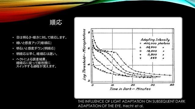 比視感度は、物理量への足掛かり • 比視感度を用いると、色座標を物理量にマップすることができます。 • 光は電磁波なので、エネルギー量を W(ワット) で表します。 • ある分光放射輝度 𝐿𝑒 𝜆 [𝑊 / 𝑠𝑟 𝑚2 𝑛𝑚] と比視感度Yの間...