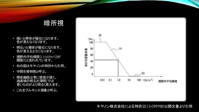 (資料)さまざまなGAMUT CIE NTSC Adobe rec709 rec2020 S.Gamut S.Gamut3 ACES AP0 ACES AP1 xr 0.735 0.67 0.64 0.64 0.708 0.73 0.766 0...