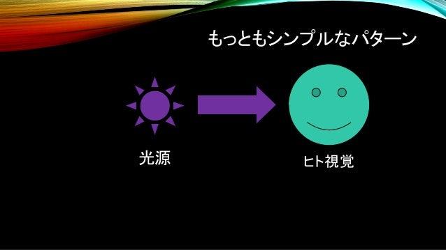 光源 ヒト視覚 もっともシンプルなパターン