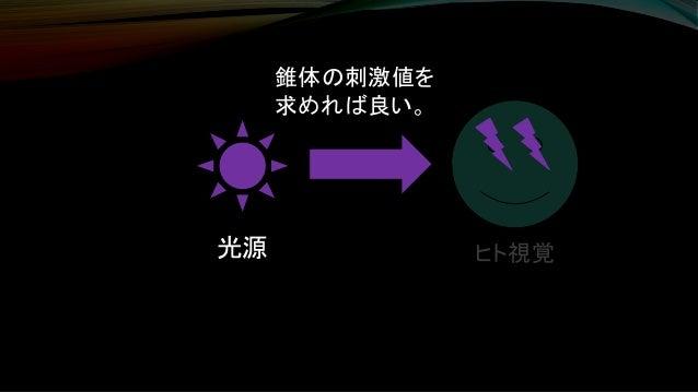 ヒト視覚光源 錐体の刺激値を 求めれば良い。