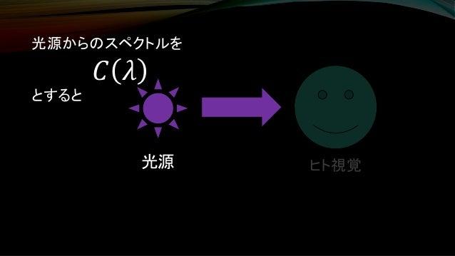 ヒト視覚光源 光源からのスペクトルを 𝐶 𝜆 とすると