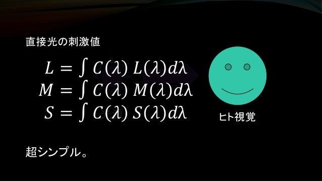 光源 ヒト視覚 直接光の刺激値 𝐿 = ∫ 𝐶 𝜆 𝐿 𝜆 𝑑λ 𝑀 = ∫ 𝐶 𝜆 𝑀 𝜆 𝑑λ 𝑆 = ∫ 𝐶 𝜆 𝑆 𝜆 𝑑λ 超シンプル。