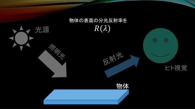 ヒト視覚 光源 物体 物体の表面の分光反射率を 𝑅 𝜆