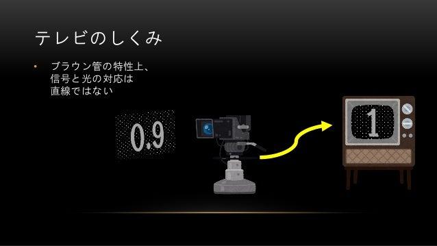 1 テレビのしくみ • ブラウン管の特性上、 信号と光の対応は 直線ではない
