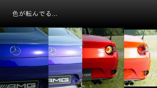 カラーグレーディング • GTSPORTでは式による色調補正と、LUTを利用している • LUTはRec.2020 PQ空間上でオーサリングしている • SDR画像は Rec.2020 PQにマップしなおしてからLUTを通している • 色調補正...