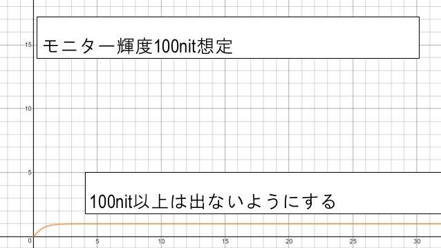 SAMPLE RESULT • 上段は測色結果 • 下段はBRDFレンダリング結果 • 中央は正反射なので無視