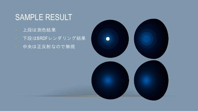 質問はありますか? • nikutama@gmail.com / @nikq • All material rights reserved. 2017 / Polyphony Digital inc.