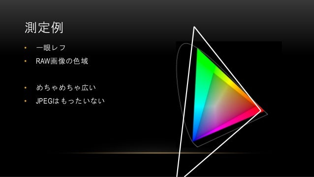 HDR Theory and practicce (JP)