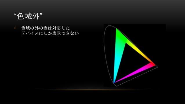 """• 色域の外の色は対応した デバイスにしか表示できない """"色域外"""""""