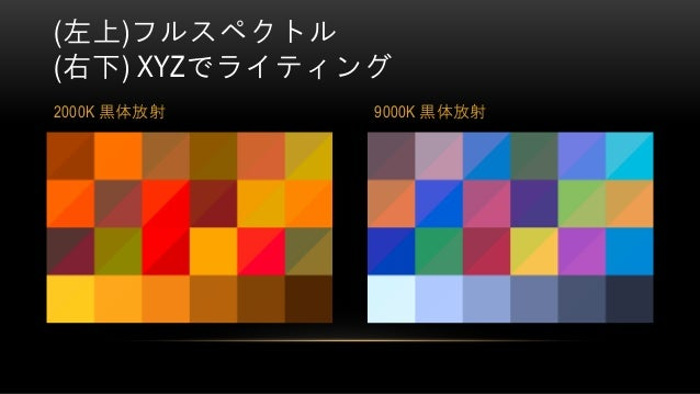 ACES • アメリカ映画芸術科学アカデミーが策定している色システム • 素材収録用のAP0(ACES 2065) • レンダリング用のAP1(ACES cg) • 標準の色変換が決まっている • RRT(Reference Rendering...