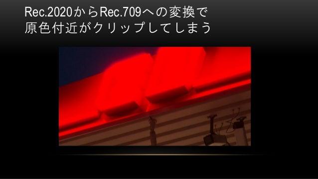 • Rec.2020の色度図 • Rec.709にそのまま割り当てる • [0,1]にクリップ 色度図で見てみると