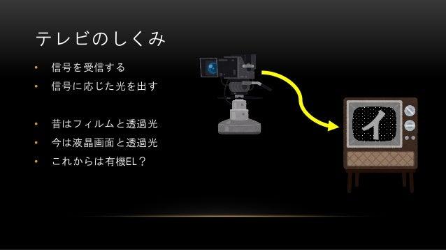 イ テレビのしくみ • 信号を受信する • 信号に応じた光を出す • 昔はフィルムと透過光 • 今は液晶画面と透過光 • これからは有機EL?