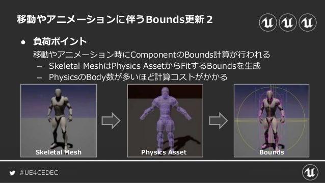 Ue4 Physics Asset Collision