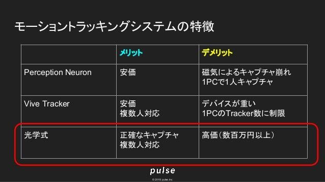 © 2018 pulse.Inc モーショントラッキングシステムの特徴 メリット デメリット Perception Neuron 安価 磁気によるキャプチャ崩れ 1PCで1人キャプチャ Vive Tracker 安価 複数人対応 デバイスが重い...