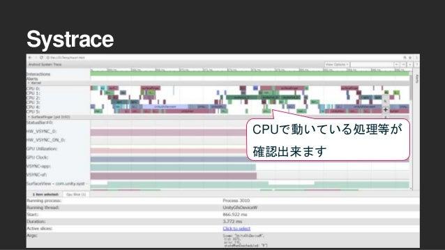 Systrace CPUで動いている処理等が 確認出来ます