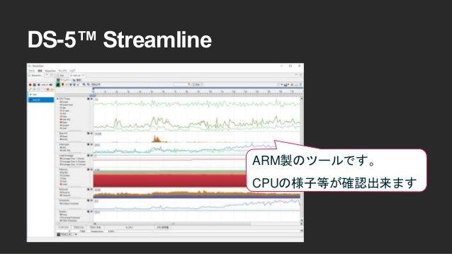 DS-5™ Streamline ARM製のツールです。 CPUの様子等が確認出来ます