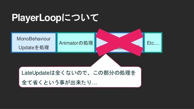 PlayerLoopについて MonoBehaviour Updateを処理 Animatorの処理 MonoBehaviour LateUpdateを処理 Etc.... Animatorの処理の前後に特定のC#スクリプトを 差し込むこともで...