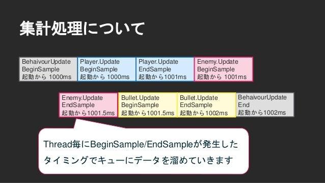 集計処理について BehaivourUpdate 1000ms から開始して 2ms掛かった 以降の3つを呼び出している Player.Update 1000msから開始して 1ms掛かった 呼び出し先なし Enemy.Update 1001m...
