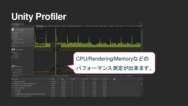 Unity Profiler CPU/Rendering/Memoryなどの パフォーマンス測定が出来ます。