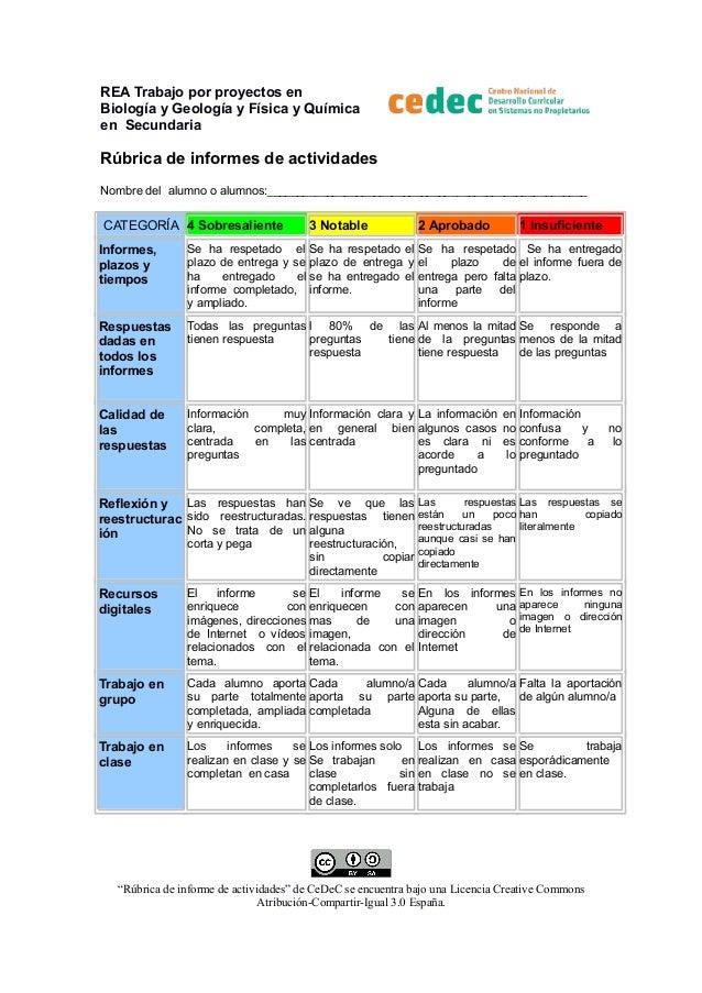 REA Trabajo por proyectos en Biología y Geología y Física y Química en Secundaria  Rúbrica de informes de actividades Nomb...
