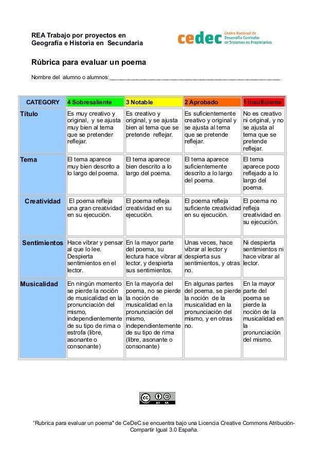 REA Trabajo por proyectos en Geografía e Historia en Secundaria  Rúbrica para evaluar un poema Nombre del alumno o alumnos...