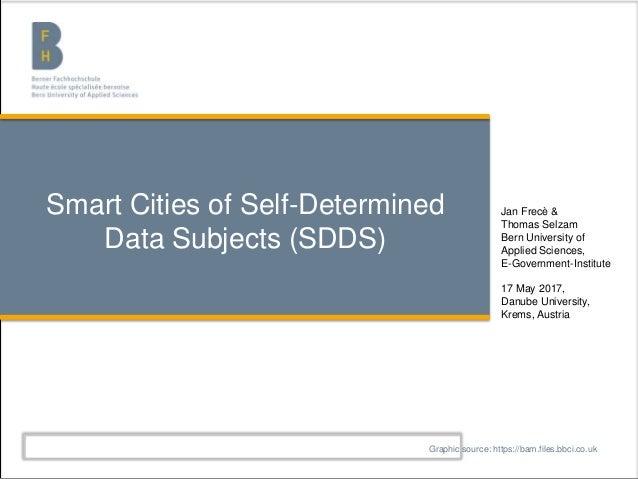 Berner Fachhochschule | Wirtschaft, Gesundheit, Soziale Arbeit Smart Cities of Self-Determined Data Subjects (SDDS) Graphi...