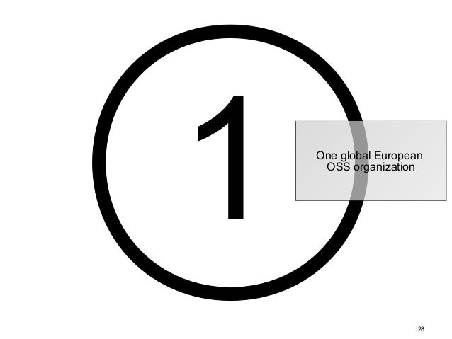 1 One global European  28  OSS organization