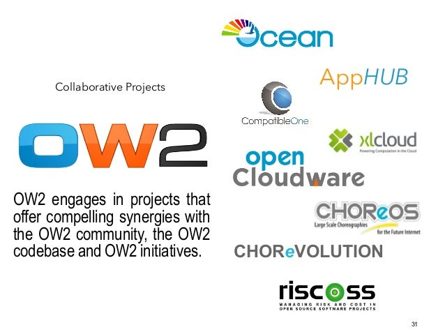 31  Collaborative Projects AppHUB  OW2 engages in projects that  offer compelling synergies with  the OW2 community, the O...