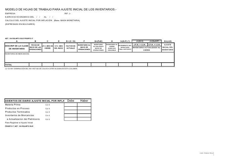 MODELO DE HOJAS DE TRABAJO PARA AJUSTE INICIAL DE LOS INVENTARIOS.-EMPRESA:                                               ...