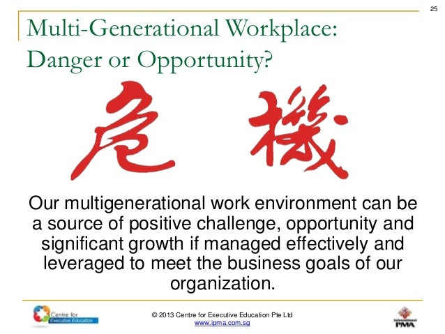 what challenges does the multigenerational workforce create in your day to day practice Managers face multiple challenges in the workplace, but one frequently recurring   differences and diversity can help build a highly productive environment, but   multi generational workforce communication styles  talk and laugh with people i  wouldn't normally meet or even talk to in my day-to-day job.
