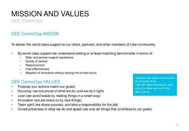 UBER Community Operations in CEE